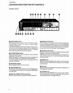 Sony Str-av760
