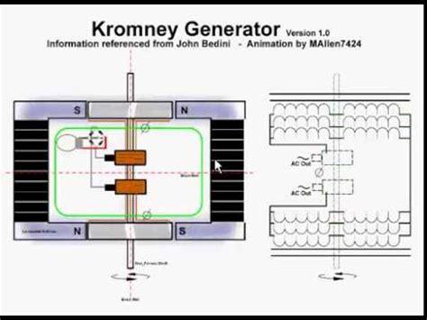 New Page 1 . Электростатические модели двигателягенератора Шаубергера?