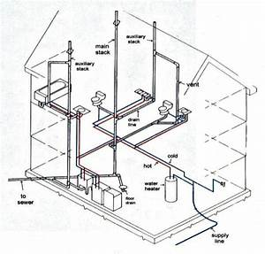 Waste Plumbing Diagram