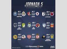 Partidos, fechas y horarios de la jornada 5 del Clausura