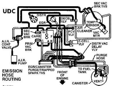 Chevrolet Blazer Vacuum Line Diagram Questions