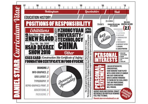 Innovative Resume Ideas by Land Your With 25 Innovative Resume Ideas Hongkiat