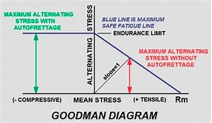 Wiring Diagram Goodman Manufacturingpany