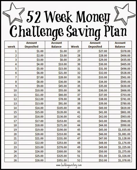 week money challenge saving plan printable building story