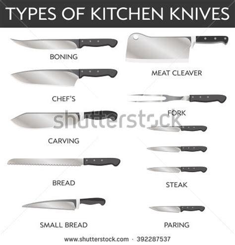 kitchen knives types blade steak stock vectors vector clip art shutterstock
