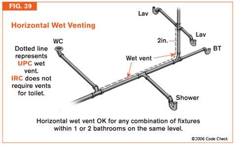 toilet branch  downstream plumbing diy home
