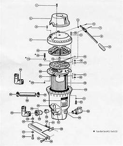 Hayward Perflex Filter Model Ec