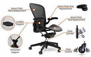 The Best Aeron Chair Parts To Revive Your Herman Miller