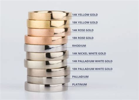 different colors of gold excellent guide teaches you about precious metals the