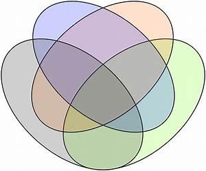 Puzzles And Figures  Rich Tasks 23  4 Set Venn Diagrams