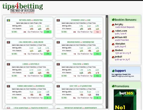 Football Betting Tips Predictions Daily 03-May-2015 ...