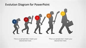 Evolution Powerpoint Template