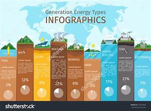 Types Of Renewable Energy Pictures to Pin on Pinterest ...