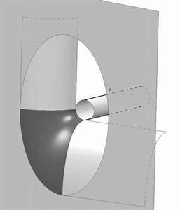 Oval Fläche Berechnen : eliptischen trichter eliptisches horn fr sen dassault systemes plm solutions catia v5 part ~ Themetempest.com Abrechnung