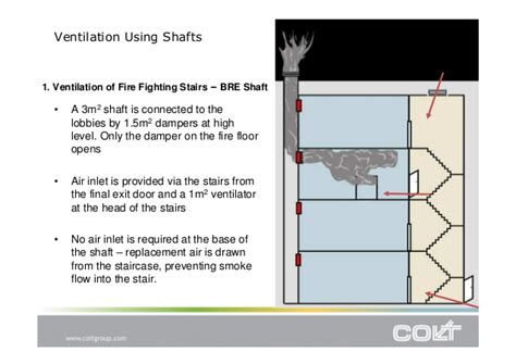 Staircase Method by Cpd Presentation Smoke Ventilation Using Shafts