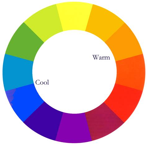 what are cool colors compose light has temperature too