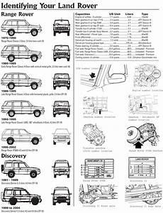 1999 disco 2 wiring diagram imageresizertoolcom With 1999 land rover discovery wiring diagram land rover electrical