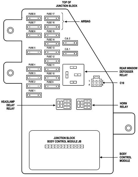 2005 Sebring Fuse Panel Diagram by Fuse Box Chrysler Sebring 2002 Wiring Diagram