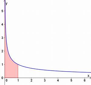 Integral Fläche Berechnen : uneigentliches integral mathe artikel ~ Themetempest.com Abrechnung