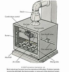 Gas Furnace Repair In Santa Rosa  What To Do If You Smell