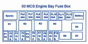 Fiat Multipla Mcs 2003 Engine Fuse Box  Block Circuit