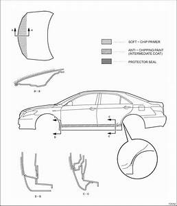 Body Panel Antichipping Paint Application Areas