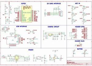 Esp32 Iot Uno