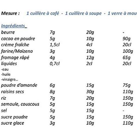 fourneaux de cuisine tableau d équivalence de mesure poids et volumes