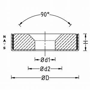 Blech Berechnen : neodym topfmagnet 32x8 mm mit bohrung und senkung magnetsysteme mit bohrung und senkung ~ Themetempest.com Abrechnung