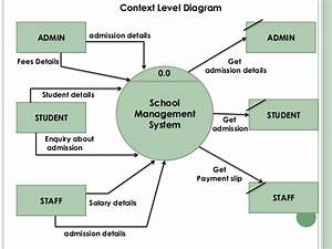 Doc  Diagram Diagrams For School Management System Ebook