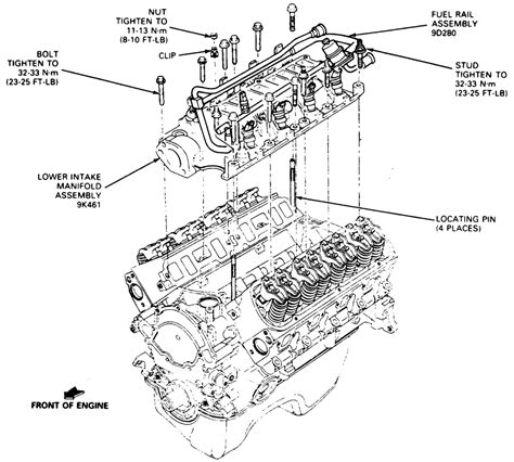 1986 302 Engine Wiring Diagram by 2001 Chevy Venture Fan Relay Switch Location Wiring