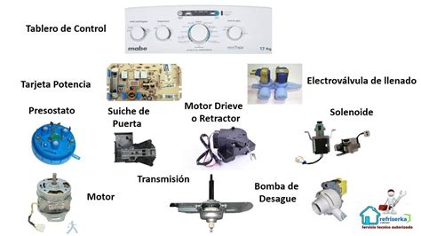 tarjeta de lavadora mabe luferca general electric easy