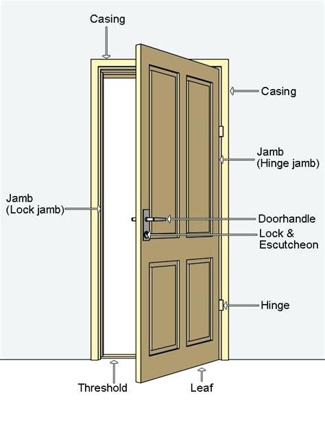 Door Jamb Door Stop Installed Onto Door Jamb Door Jamb