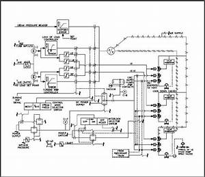 electrical diagrams and schematics wiki odesie by tech With electric block wiring diagram