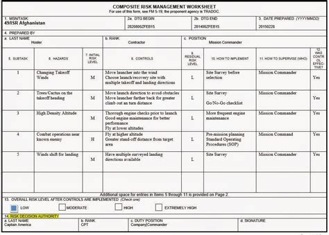 army deliberate risk assessment worksheet exle