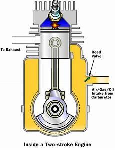 Er.Md.Roomi Azad: MULTI FUEL ENGINE