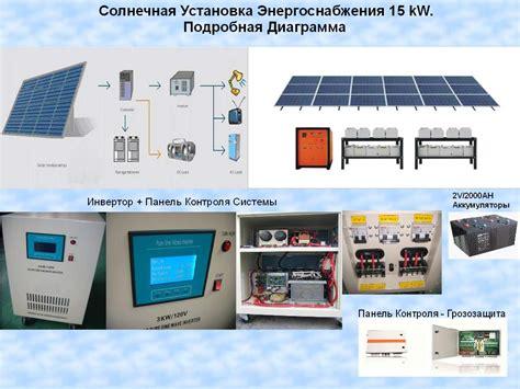 Солнечная электростанция для дома . каталог самоделок