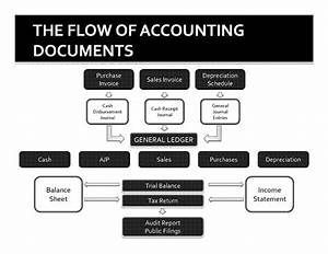 Accounting for attorneys forensic accounting for attorneys for Forensic audit of mortgage loan documents