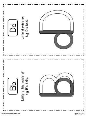 lowercase letter reversal poster  uppercase