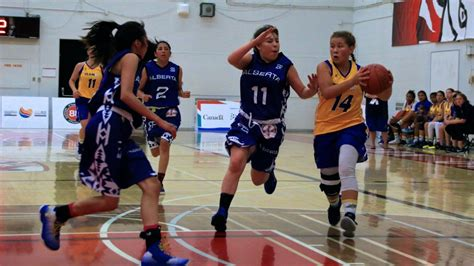 team bc   gold    girls basketball