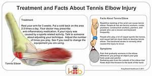 Best Brace For Tennis Elbow