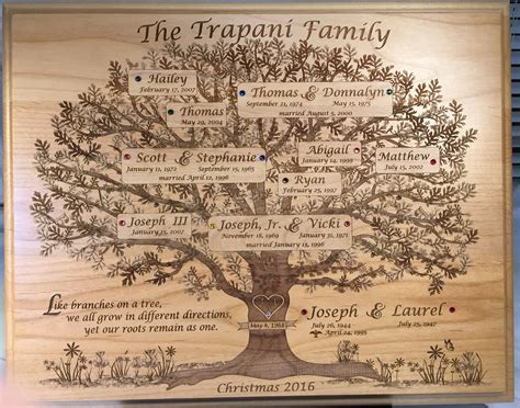 home family tree plaques family tree plaques