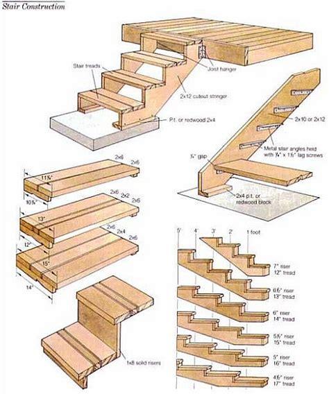 deck bench plans   build  deck planter