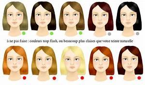 exemple couleur cheveux yeux bleus peau claire With couleur qui suit avec le gris 3 signification de la couleur bien choisir la palette de