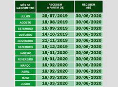 CALENDÁRIO PIS 2019 → Quem tem Direito, Consulta, Como Sacar