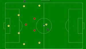4 3 3 Soccer Formation  U0026gt  Iammrfoster Com