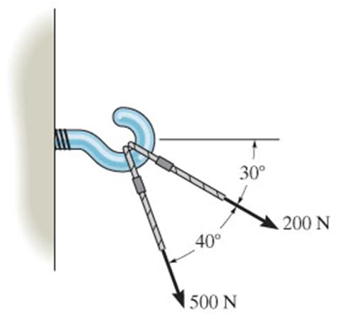 solved two forces act the hook determine the magnitud chegg