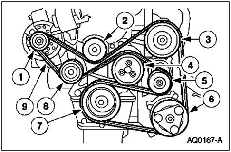 Timing Belt Diagram For Ford Fixya