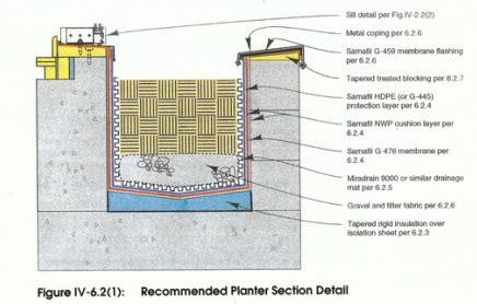 waterproofing concrete planters pike virginia condominium pl becs paul lukes