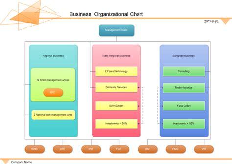 Organization Business by Organizational Chart Flowchart Exles